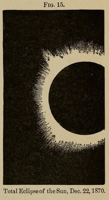 Éclipse du soleil, 22 décembre 1870 The three circuits a study of the primary forces 1892